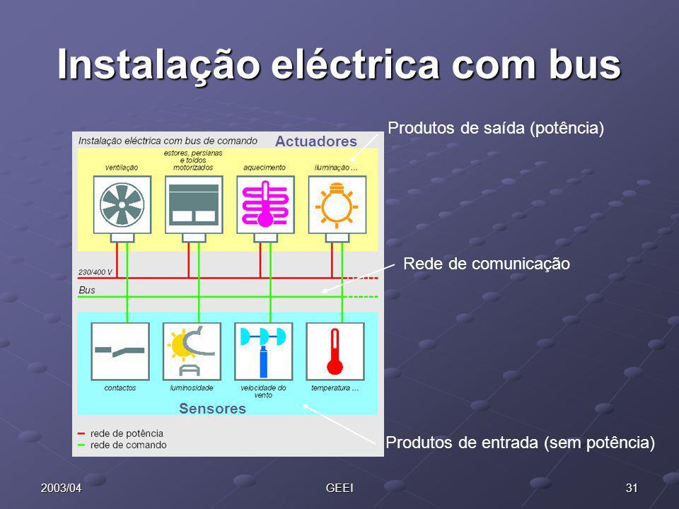 312003/04GEEI Instalação eléctrica com bus Produtos de saída (potência) Produtos de entrada (sem potência) Rede de comunicação Actuadores Sensores