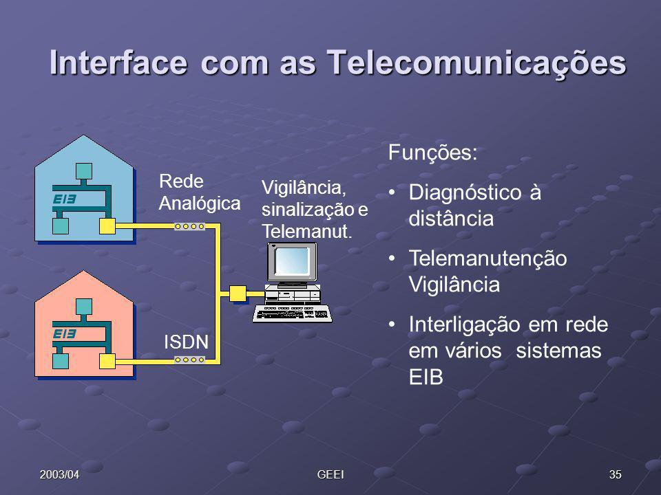 352003/04GEEI Interface com as Telecomunicações Rede Analógica ISDN Vigilância, sinalização e Telemanut. Funções: Diagnóstico à distância Telemanutenç