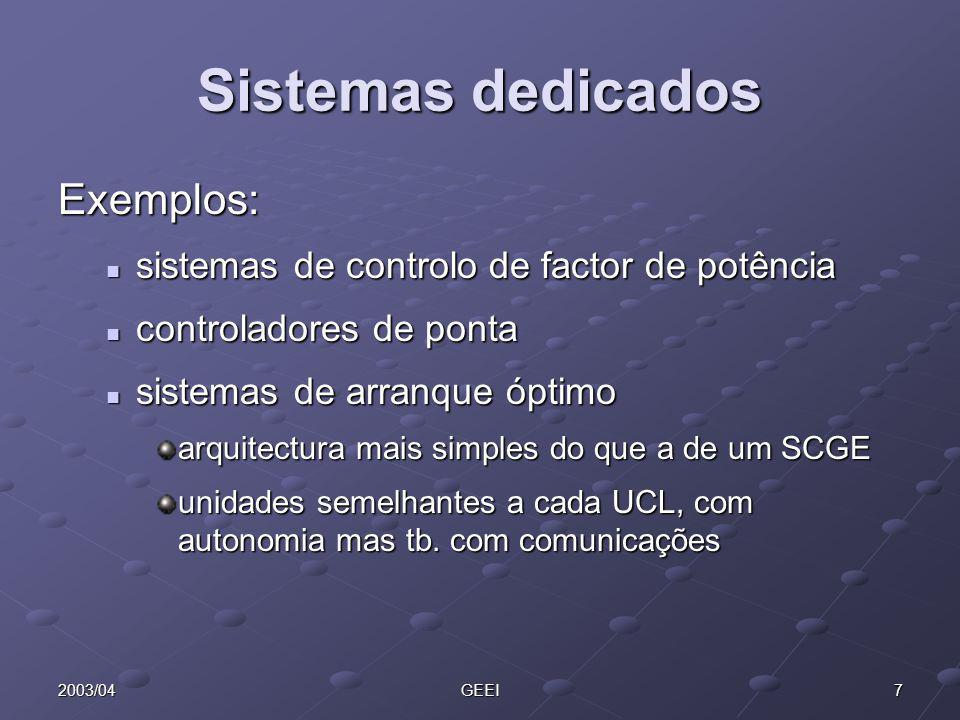 72003/04GEEI Sistemas dedicados Exemplos: sistemas de controlo de factor de potência sistemas de controlo de factor de potência controladores de ponta
