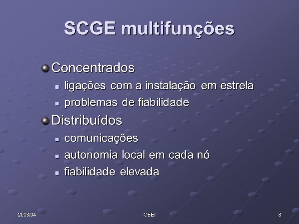 82003/04GEEI SCGE multifunções Concentrados ligações com a instalação em estrela ligações com a instalação em estrela problemas de fiabilidade problem