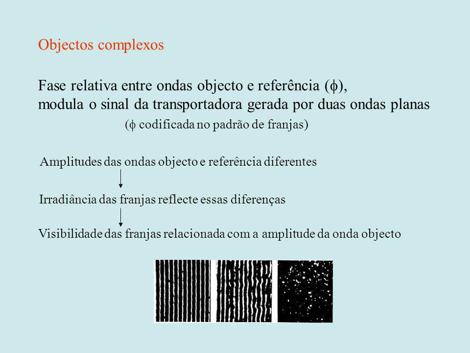 Objectos complexos Fase relativa entre ondas objecto e referência ( ), modula o sinal da transportadora gerada por duas ondas planas codificada no pad