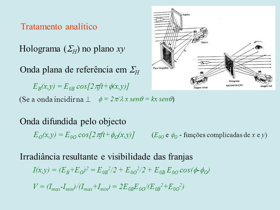 Tratamento analítico Holograma ( H ) no plano xy Onda plana de referência em H E B (x,y) = E 0B cos[2 ft+ (x,y)] Onda difundida pelo objecto E O (x,y)