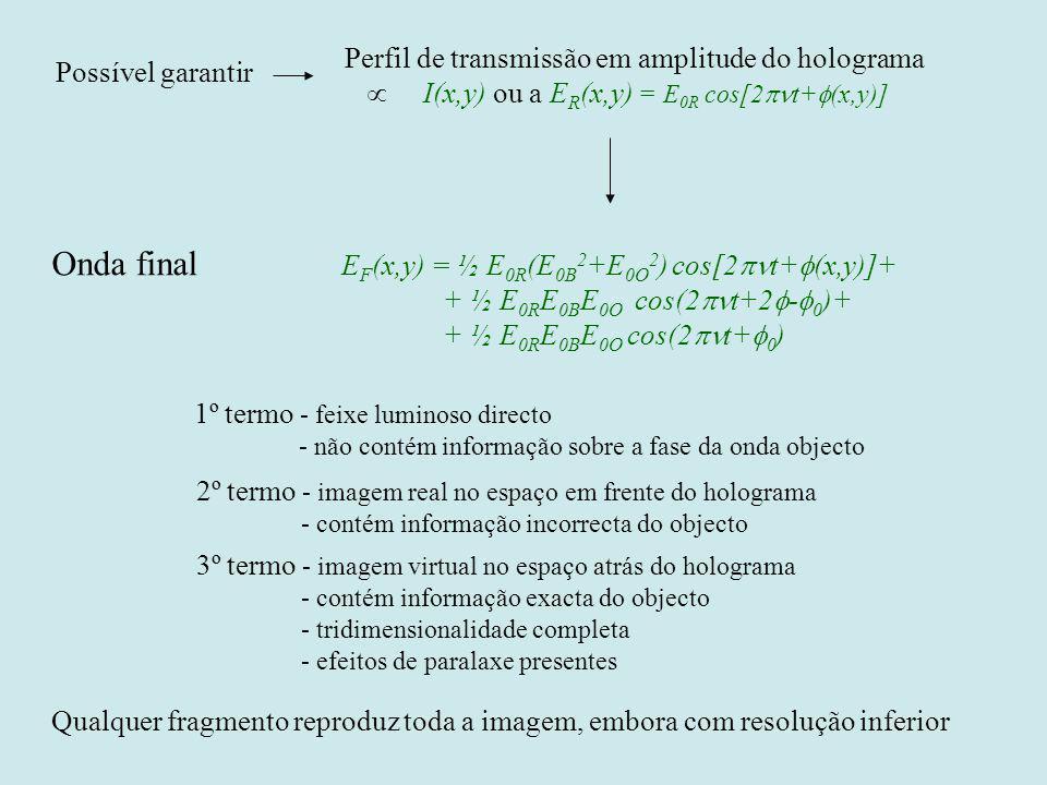Possível garantir Perfil de transmissão em amplitude do holograma I(x,y) ou a E R (x,y) = E 0R cos[2 t+ (x,y)] Onda final E F (x,y) = ½ E 0R (E 0B 2 +
