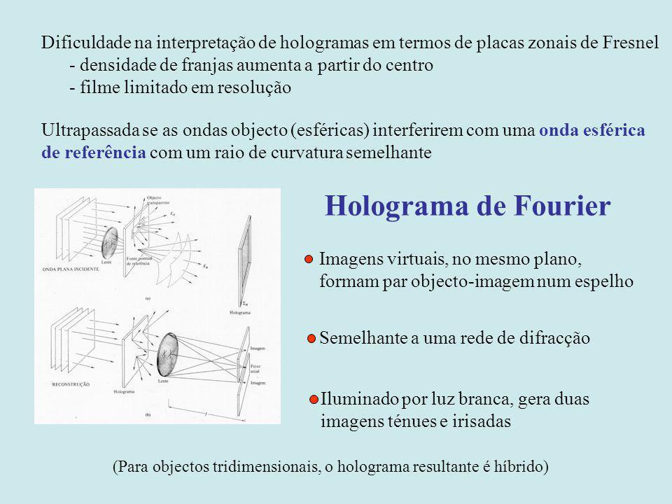 Dificuldade na interpretação de hologramas em termos de placas zonais de Fresnel - densidade de franjas aumenta a partir do centro - filme limitado em