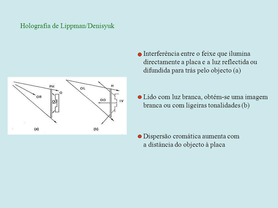 Holografia de Lippman/Denisyuk Interferência entre o feixe que ilumina directamente a placa e a luz reflectida ou difundida para trás pelo objecto (a)