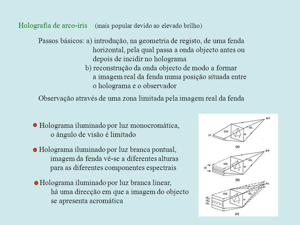 Holografia de arco-íris (mais popular devido ao elevado brilho) Passos básicos: a) introdução, na geometria de registo, de uma fenda horizontal, pela