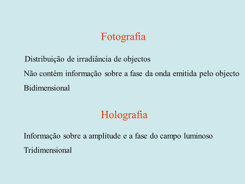 Fotografia Holografia Distribuição de irradiância de objectos Não contém informação sobre a fase da onda emitida pelo objecto Bidimensional Informação