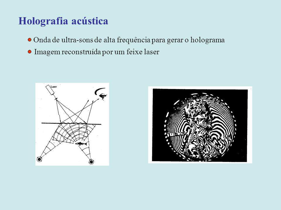 Holografia acústica Onda de ultra-sons de alta frequência para gerar o holograma Imagem reconstruída por um feixe laser