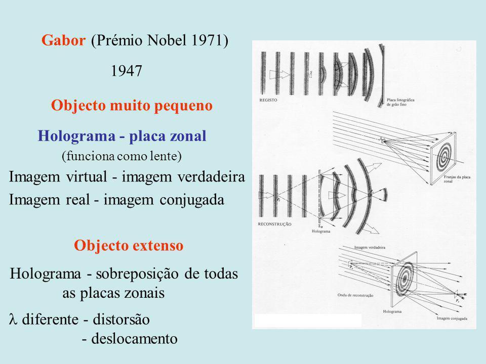 Gabor 1947 Imagem virtual - imagem verdadeira Imagem real - imagem conjugada Holograma - placa zonal (funciona como lente) (Prémio Nobel 1971) Objecto