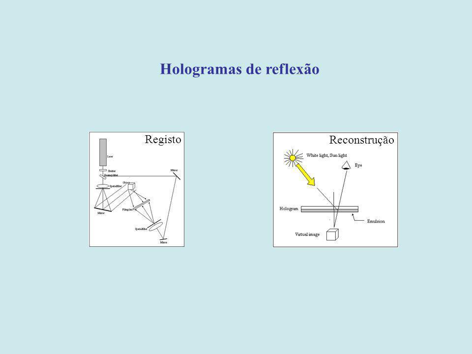 Hologramas de reflexão Reconstrução Registo