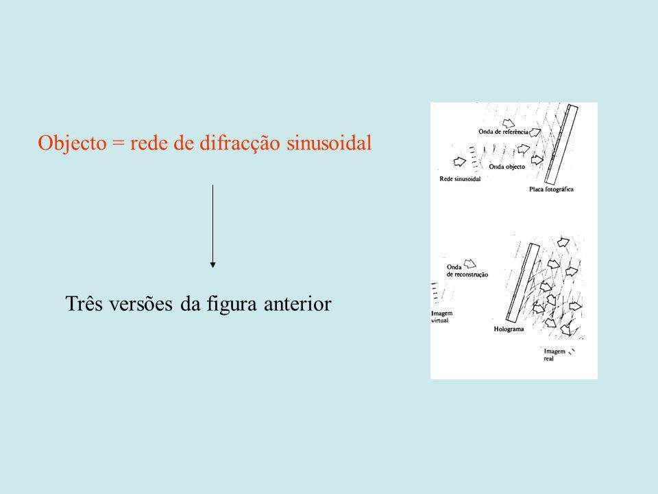 Objecto = rede de difracção sinusoidal Três versões da figura anterior