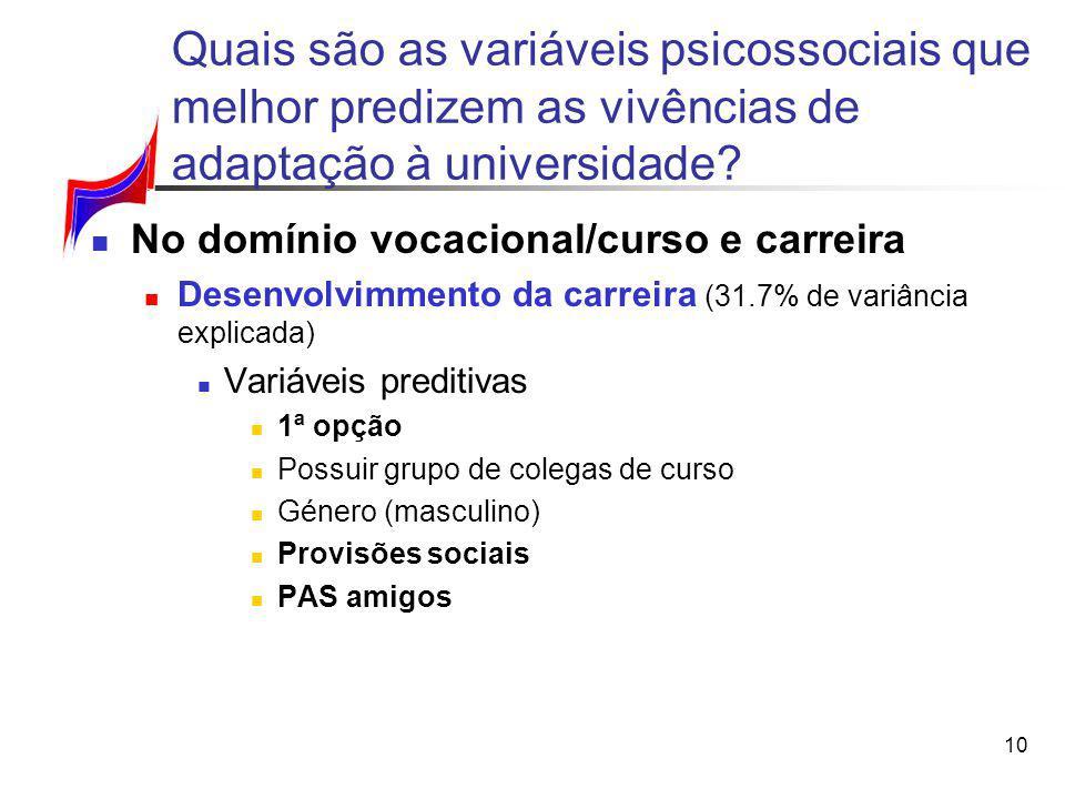 10 Quais são as variáveis psicossociais que melhor predizem as vivências de adaptação à universidade? No domínio vocacional/curso e carreira Desenvolv