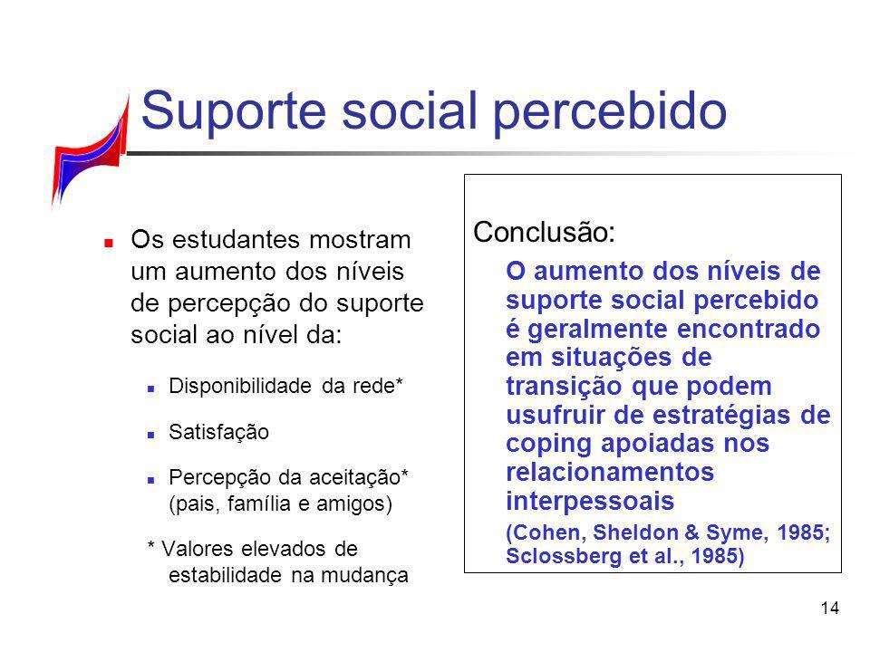 14 Suporte social percebido Conclusão: O aumento dos níveis de suporte social percebido é geralmente encontrado em situações de transição que podem us
