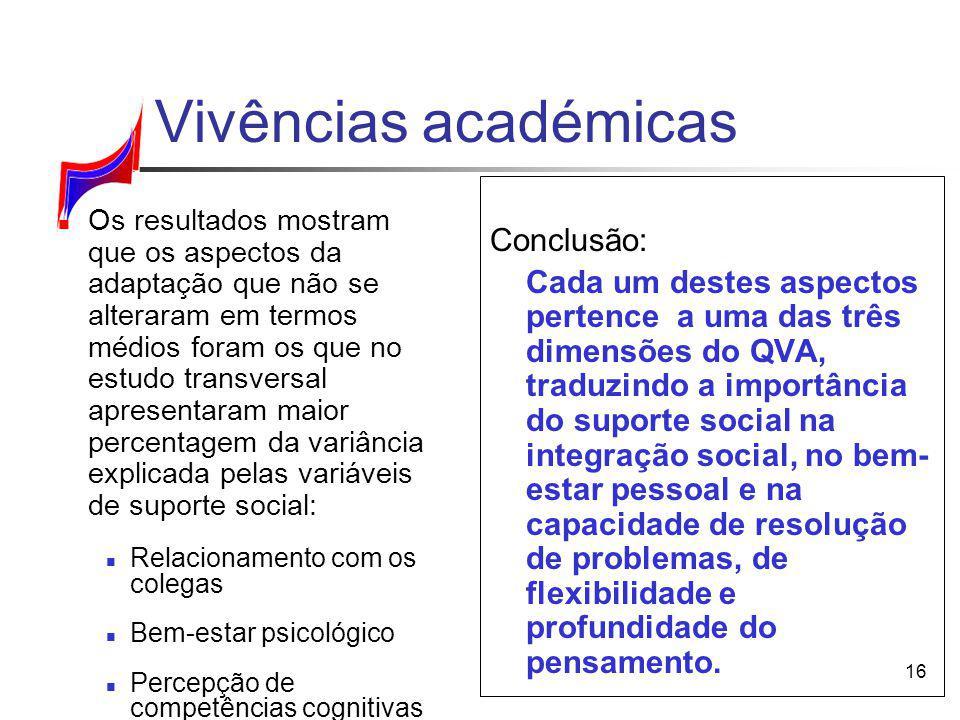 16 Vivências académicas Conclusão: Cada um destes aspectos pertence a uma das três dimensões do QVA, traduzindo a importância do suporte social na int