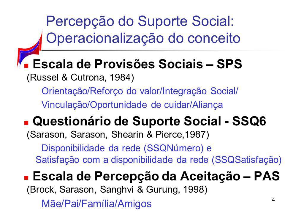 4 Percepção do Suporte Social: Operacionalização do conceito Escala de Provisões Sociais – SPS (Russel & Cutrona, 1984) Orientação/Reforço do valor/In