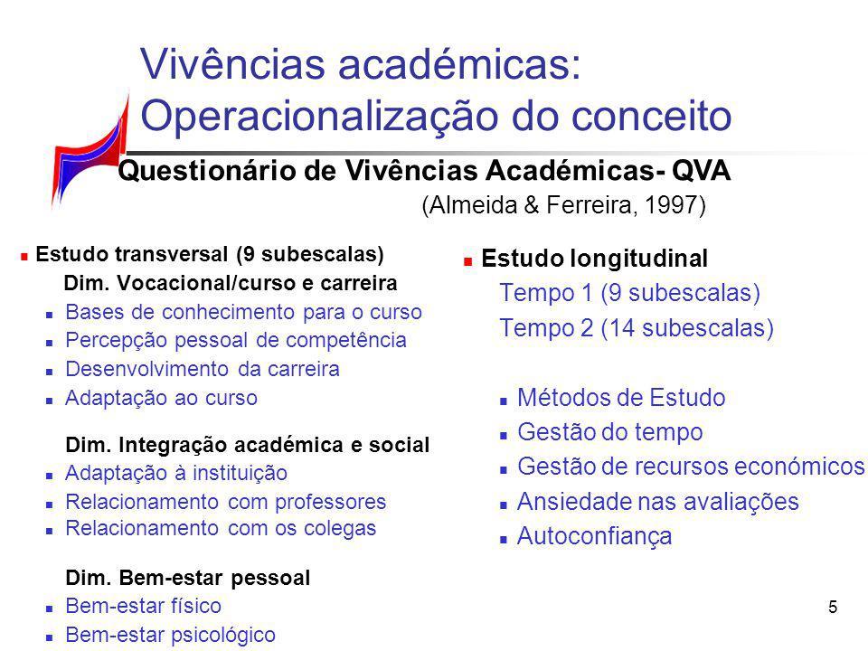 5 Vivências académicas: Operacionalização do conceito Estudo transversal (9 subescalas) Dim. Vocacional/curso e carreira Bases de conhecimento para o