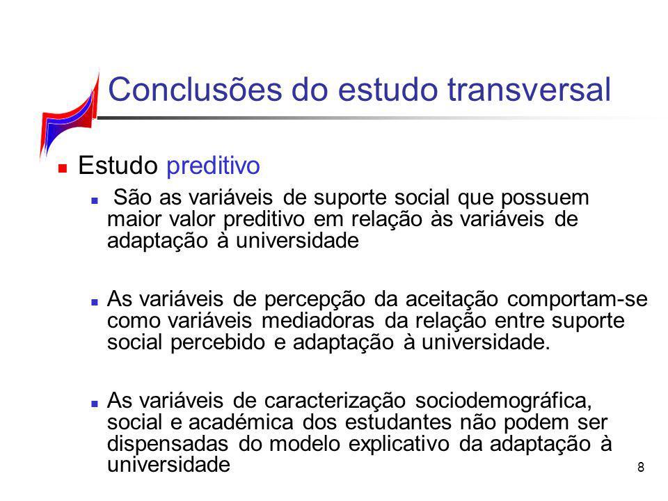 8 Conclusões do estudo transversal Estudo preditivo São as variáveis de suporte social que possuem maior valor preditivo em relação às variáveis de ad