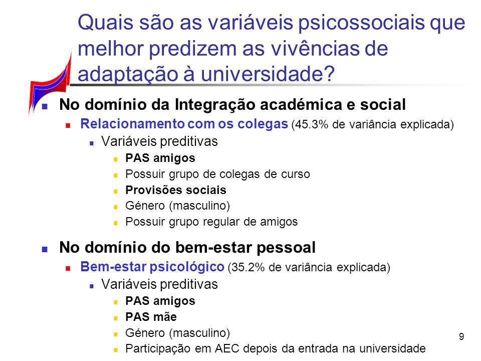 9 Quais são as variáveis psicossociais que melhor predizem as vivências de adaptação à universidade? No domínio da Integração académica e social Relac