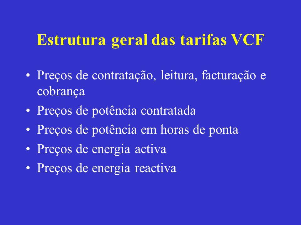 Estrutura geral das tarifas VCF Preços de contratação, leitura, facturação e cobrança Preços de potência contratada Preços de potência em horas de pon