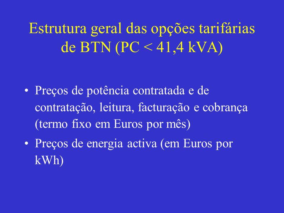 Estrutura geral das opções tarifárias de BTN (PC < 41,4 kVA) Preços de potência contratada e de contratação, leitura, facturação e cobrança (termo fix