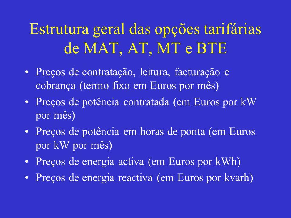 Estrutura geral das opções tarifárias de MAT, AT, MT e BTE Preços de contratação, leitura, facturação e cobrança (termo fixo em Euros por mês) Preços
