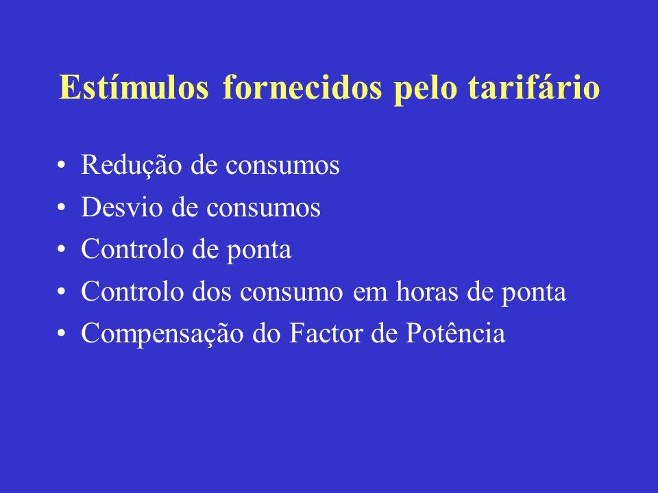 Estímulos fornecidos pelo tarifário Redução de consumos Desvio de consumos Controlo de ponta Controlo dos consumo em horas de ponta Compensação do Fac