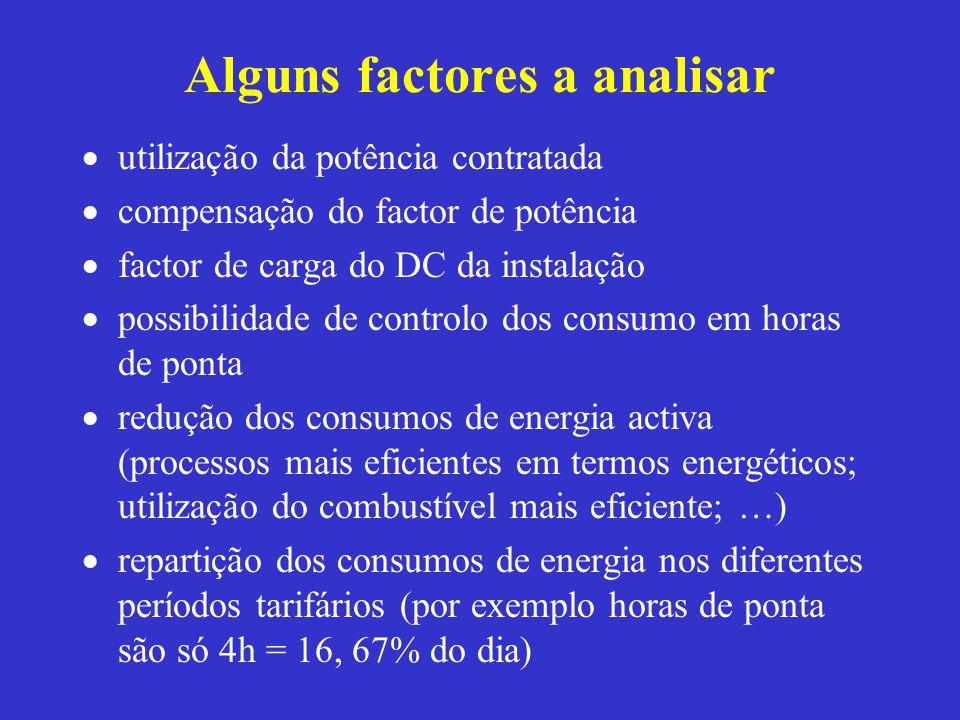 Alguns factores a analisar utilização da potência contratada compensação do factor de potência factor de carga do DC da instalação possibilidade de co