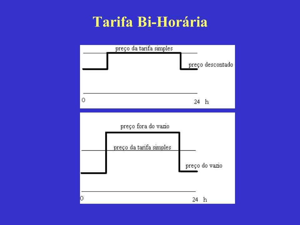 Tarifa Bi-Horária