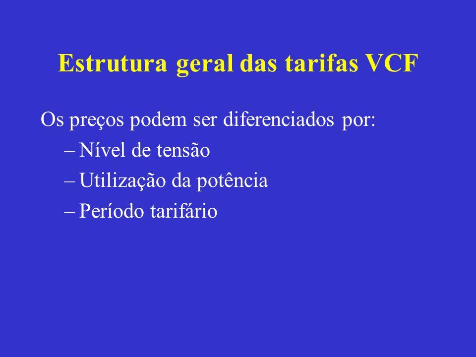 Estrutura geral das tarifas VCF Os preços podem ser diferenciados por: –Nível de tensão –Utilização da potência –Período tarifário