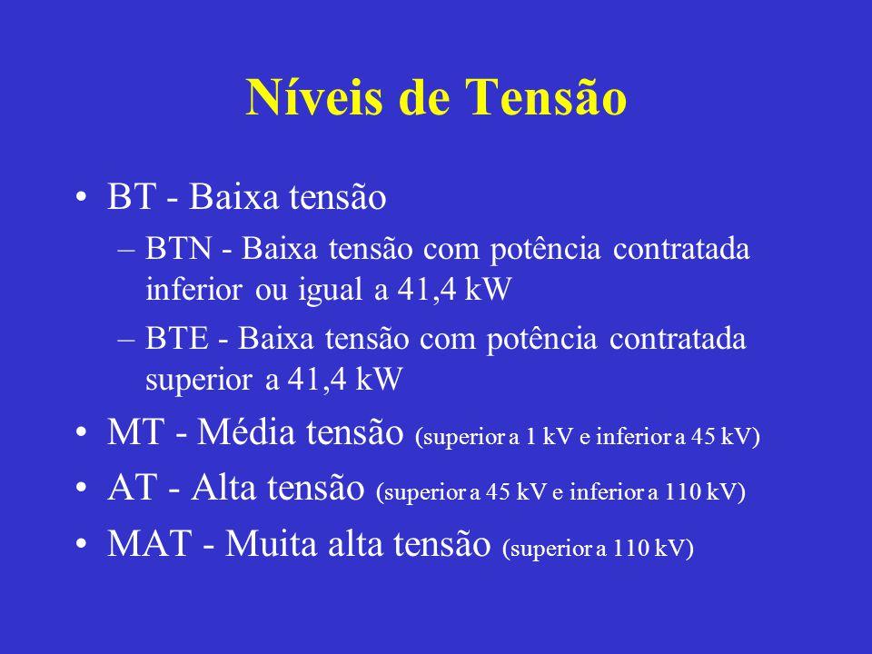 Níveis de Tensão BT - Baixa tensão –BTN - Baixa tensão com potência contratada inferior ou igual a 41,4 kW –BTE - Baixa tensão com potência contratada