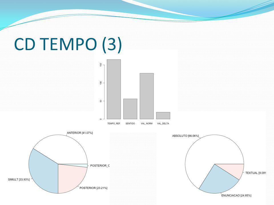 CD TEMPO (3)
