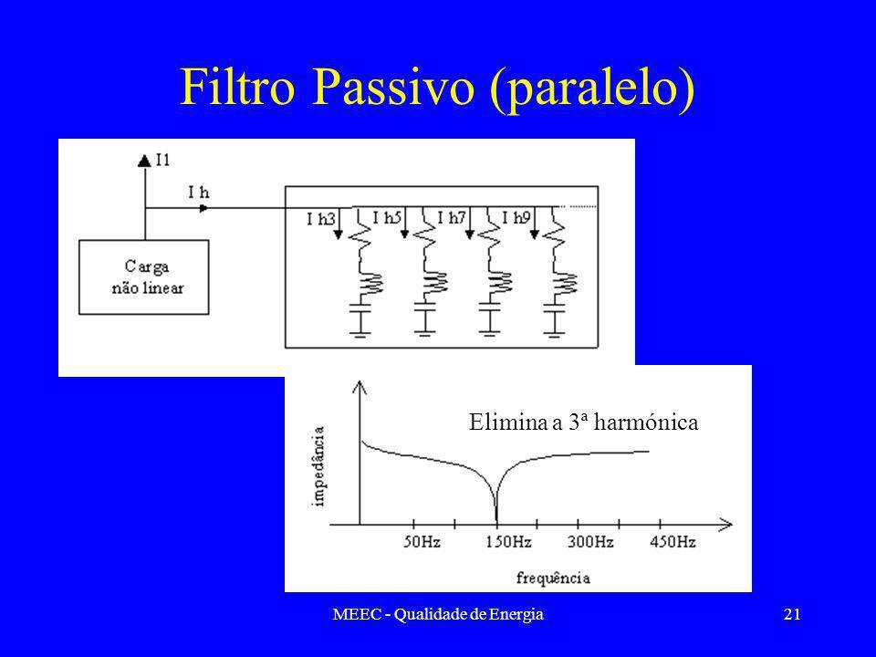 MEEC - Qualidade de Energia21 Filtro Passivo (paralelo) Elimina a 3ª harmónica