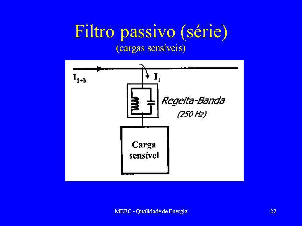 MEEC - Qualidade de Energia22 Filtro passivo (série) (cargas sensíveis)