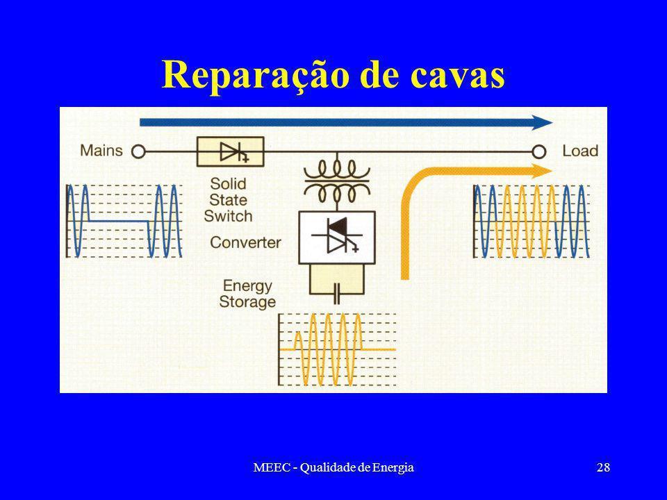 MEEC - Qualidade de Energia28 Reparação de cavas