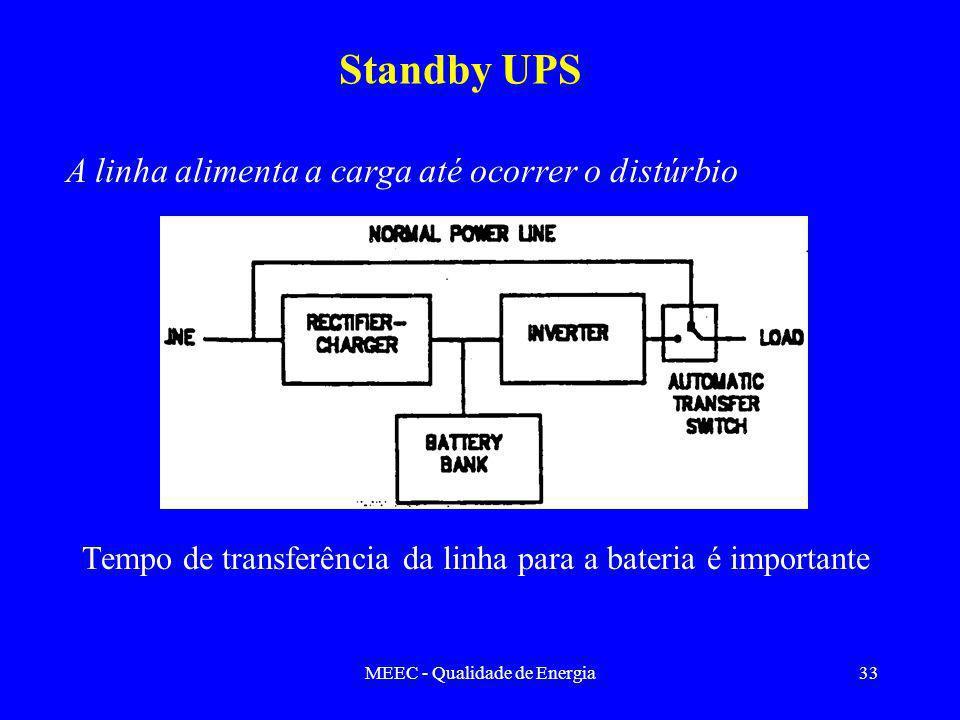 MEEC - Qualidade de Energia33 Standby UPS Tempo de transferência da linha para a bateria é importante A linha alimenta a carga até ocorrer o distúrbio
