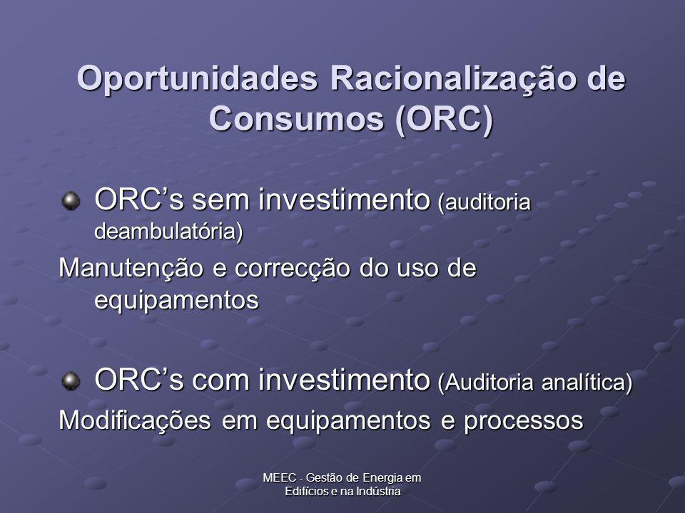MEEC - Gestão de Energia em Edifícios e na Indústria Oportunidades Racionalização de Consumos (ORC) ORCs sem investimento (auditoria deambulatória) Ma