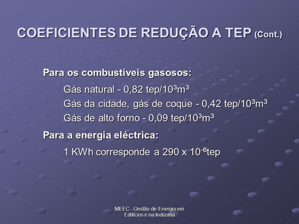 MEEC - Gestão de Energia em Edifícios e na Indústria COEFICIENTES DE REDUÇÃO A TEP (Cont.) Para os combustíveis gasosos: Gás natural - 0,82 tep/10 3 m