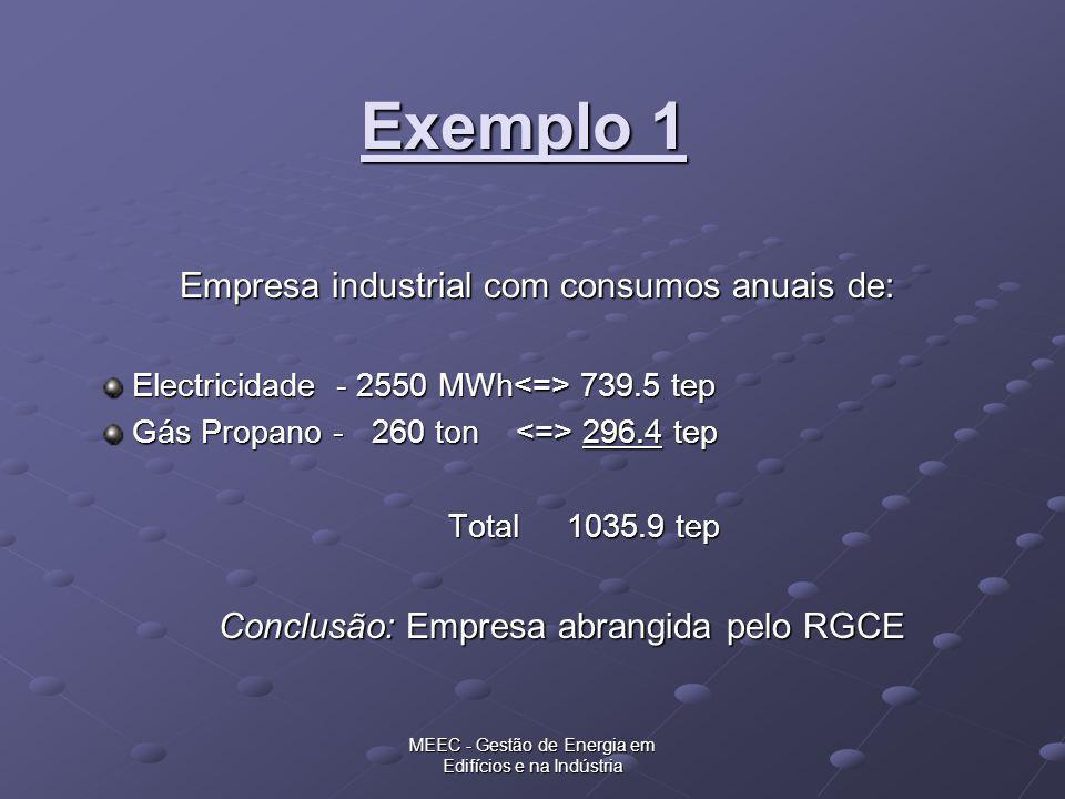 MEEC - Gestão de Energia em Edifícios e na Indústria Exemplo 1 Empresa industrial com consumos anuais de: Electricidade - 2550 MWh 739.5 tep Electrici