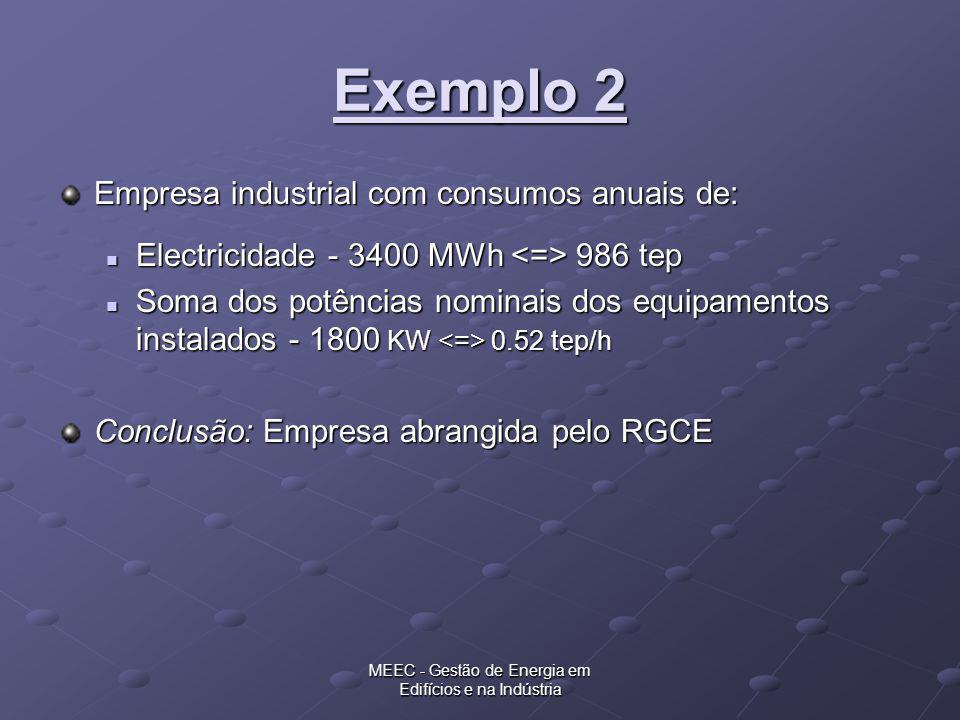 MEEC - Gestão de Energia em Edifícios e na Indústria Exemplo 2 Empresa industrial com consumos anuais de: Electricidade - 3400 MWh 986 tep Electricida