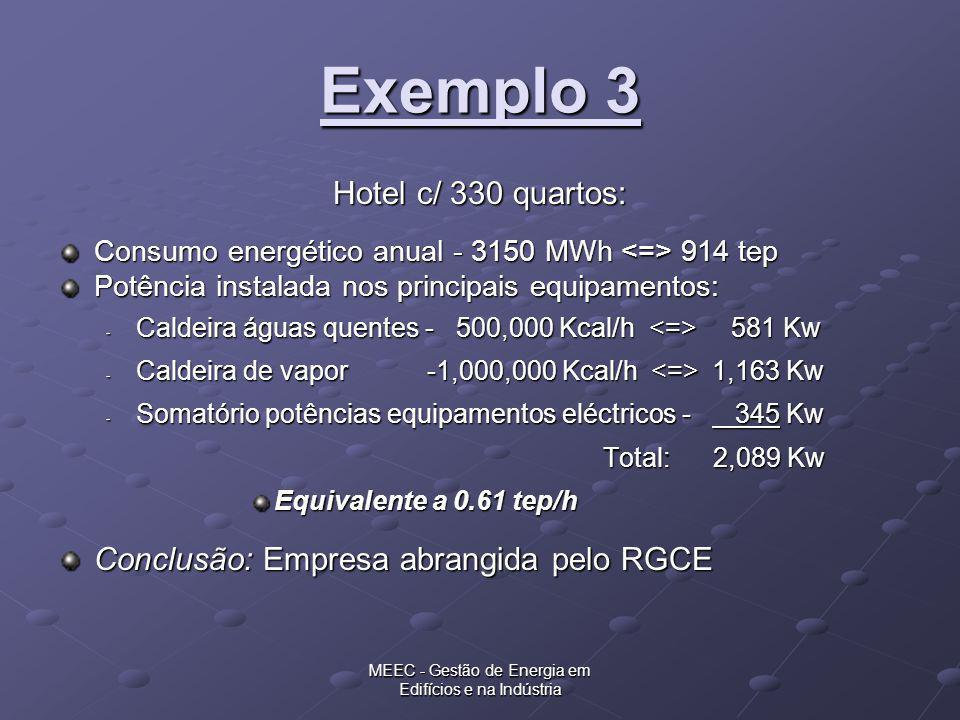 MEEC - Gestão de Energia em Edifícios e na Indústria Exemplo 3 Hotel c/ 330 quartos: Consumo energético anual - 3150 MWh 914 tep Potência instalada no