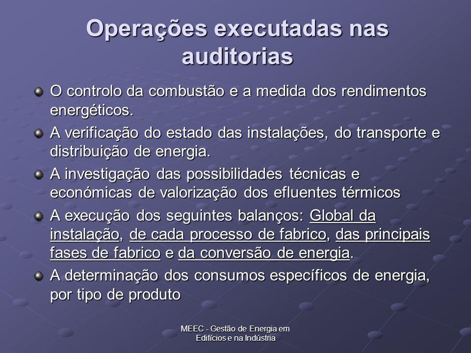 MEEC - Gestão de Energia em Edifícios e na Indústria Operações executadas nas auditorias O controlo da combustão e a medida dos rendimentos energético