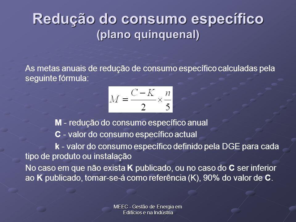 MEEC - Gestão de Energia em Edifícios e na Indústria Redução do consumo específico (plano quinquenal) As metas anuais de redução de consumo específico