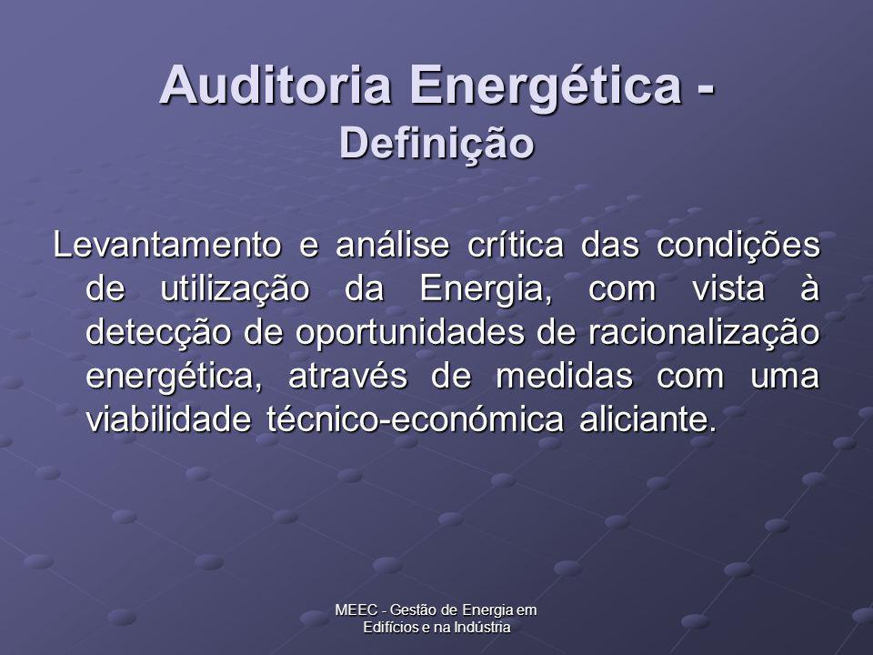 MEEC - Gestão de Energia em Edifícios e na Indústria Equação do balanço energético (Diagrama de Sankey) W E - Energia de entrada W U,i - Energia utilizada no local i W P - Energia de perdas W R - Energia recuperada