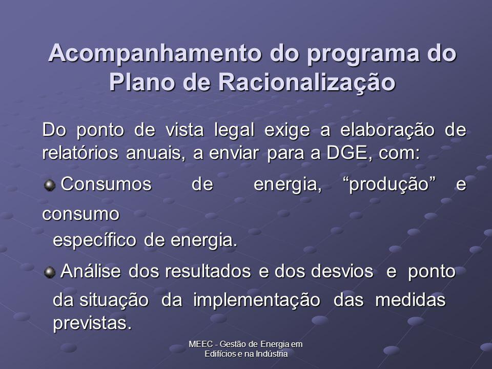 MEEC - Gestão de Energia em Edifícios e na Indústria Acompanhamento do programa do Plano de Racionalização Do ponto de vista legal exige a elaboração