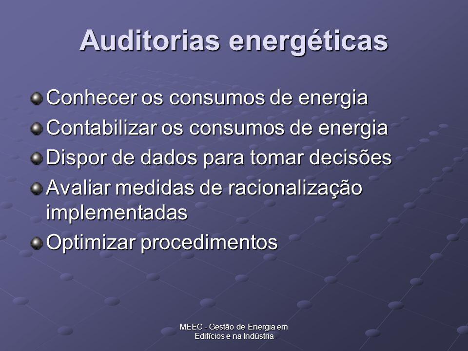 MEEC - Gestão de Energia em Edifícios e na Indústria Auditoria Energética - 4 fases Auditoria Sintética - Síntese dos consumos por vectores energéticos e encargos Auditoria genérica/deambulatória - Vistoria às condições de funcionamento das principais instalações (check-list resumida - medições) Auditoria analítica - Análise dos consumos por tipo de equipamento (check-list exaustiva) Auditoria tecnológica - Alterações nos processos
