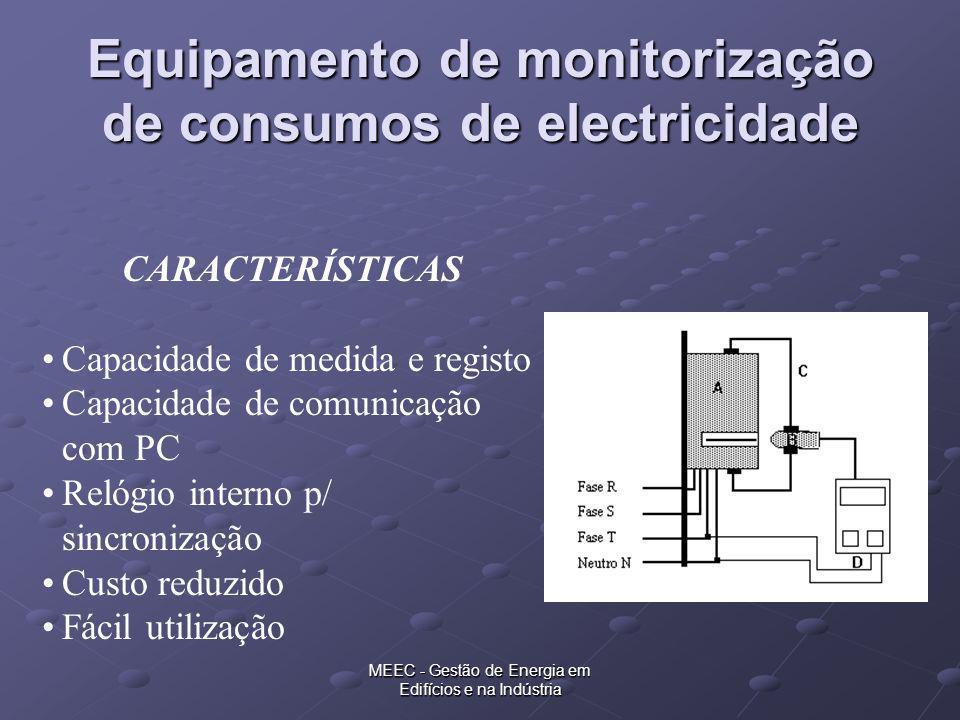 MEEC - Gestão de Energia em Edifícios e na Indústria Equipamento de monitorização de consumos de electricidade CARACTERÍSTICAS Capacidade de medida e