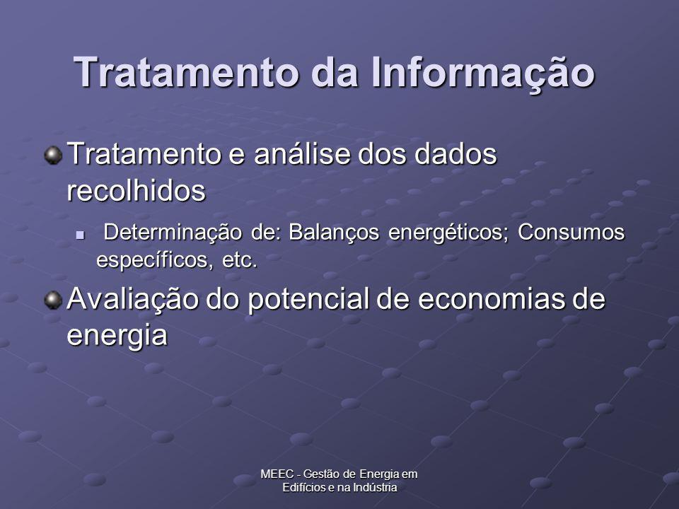 MEEC - Gestão de Energia em Edifícios e na Indústria Tratamento da Informação Tratamento e análise dos dados recolhidos Determinação de: Balanços ener