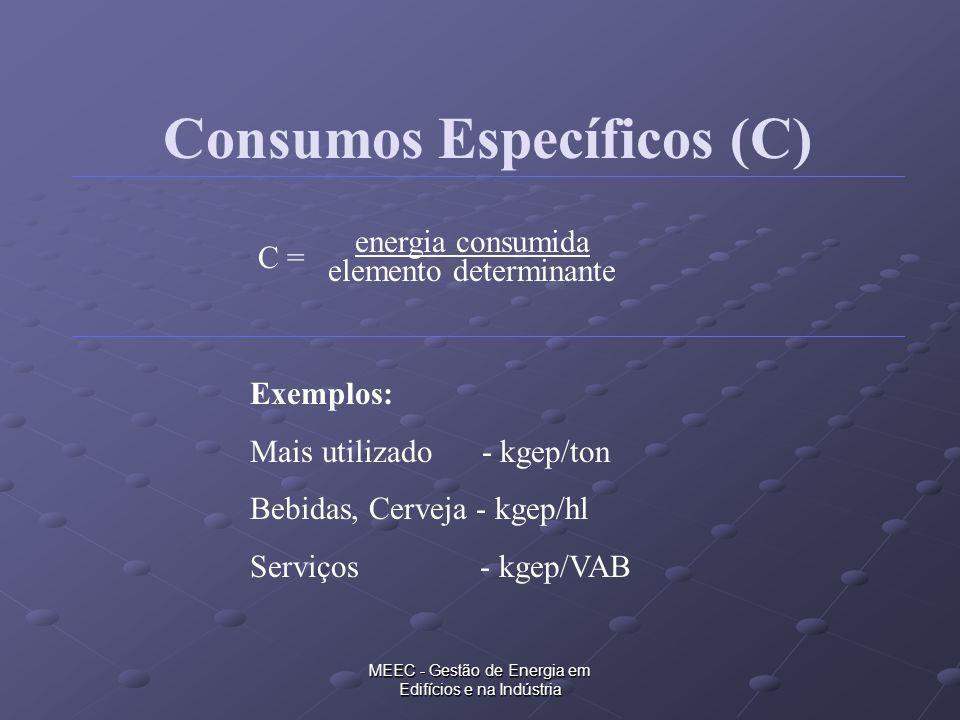 MEEC - Gestão de Energia em Edifícios e na Indústria Consumos Específicos (C) energia consumida elemento determinante C = Exemplos: Mais utilizado - k