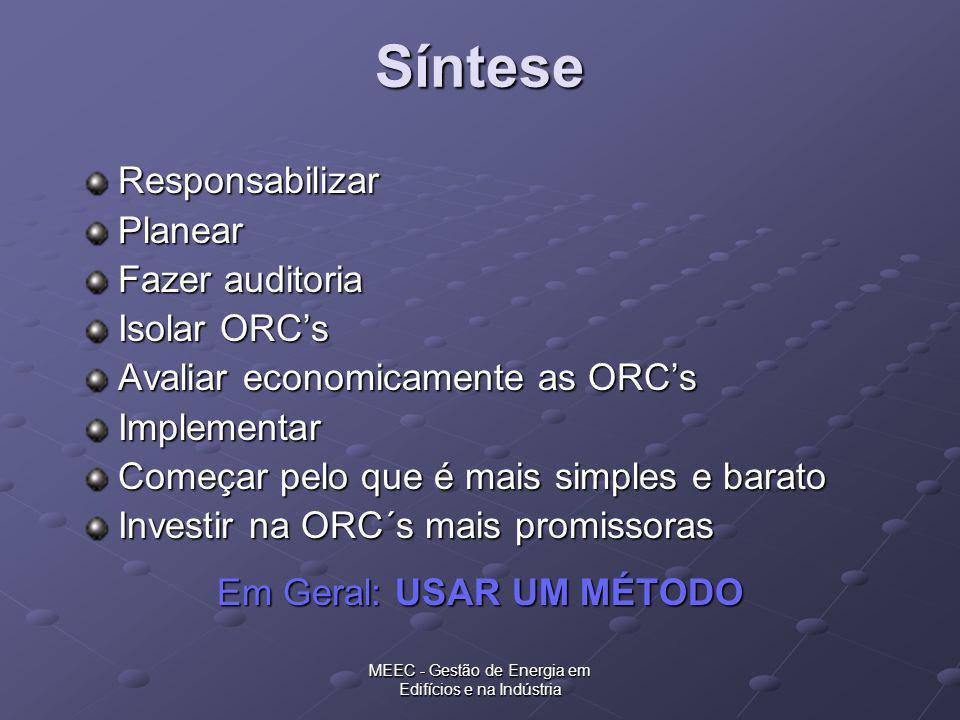 MEEC - Gestão de Energia em Edifícios e na Indústria Síntese ResponsabilizarPlanear Fazer auditoria Isolar ORCs Avaliar economicamente as ORCs Impleme