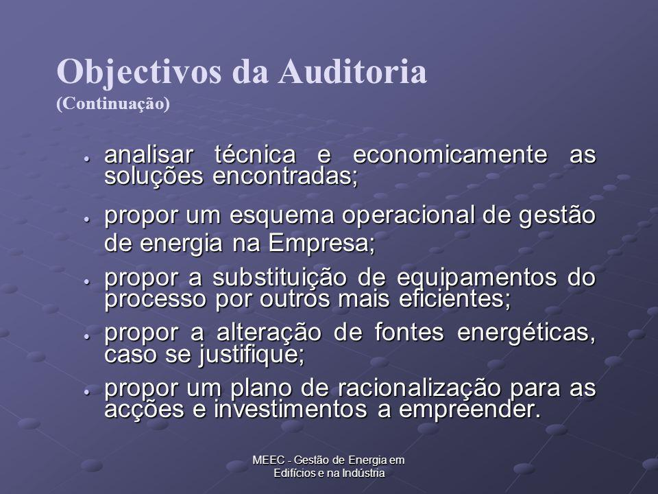 MEEC - Gestão de Energia em Edifícios e na Indústria COEFICIENTES DE REDUÇÃO A TEP (Diário da República, nº.